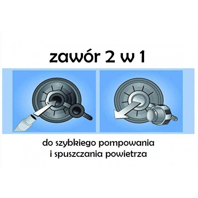 Pokrywa basenowa 366 cm do East Set 28022 Intex Pool Garden Party