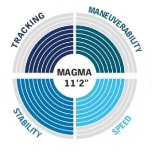 Fotel / Pufa Cosmo Blue 68593 Intex Pool Garden Party