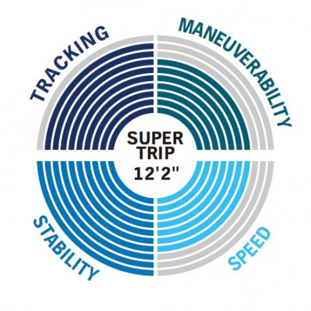 Piłka na plażę Rybki 51 cm Intex